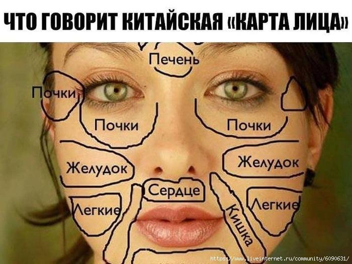 Сигналы о болезни на лице